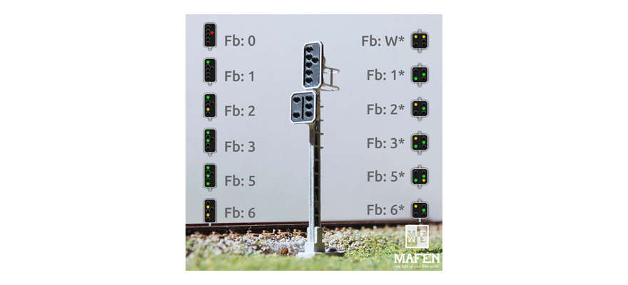 MAFEN 4136.21 SBB - Combined Signal